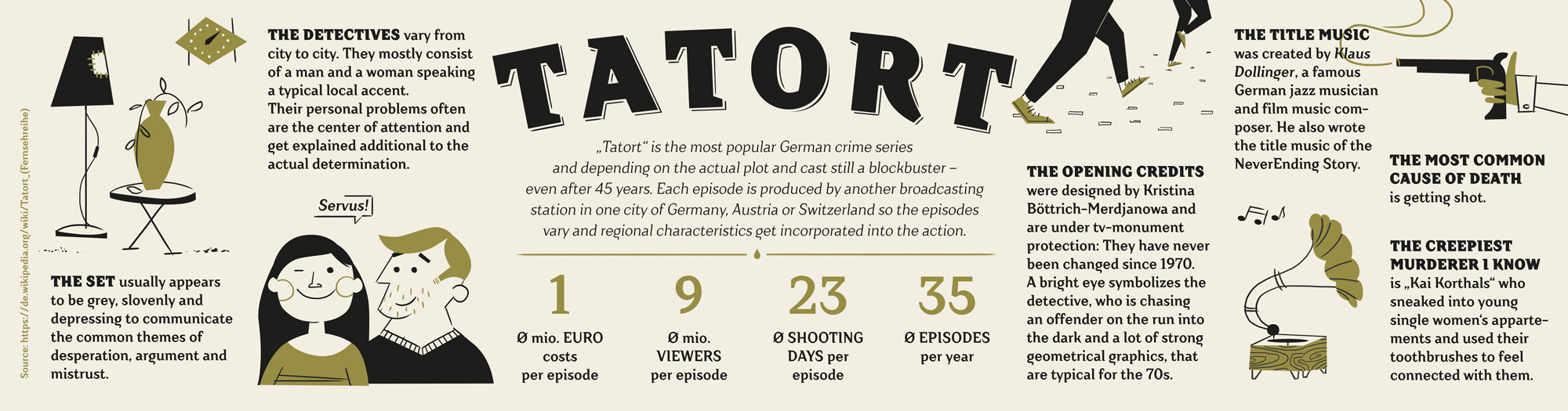 "Fonts.com Hero Image ""Tatort"